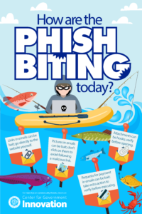 Poster shows a hooded figure in a boat at sea, working at a laptop while fishing poles drop lures into the water attached to email phishing messages.